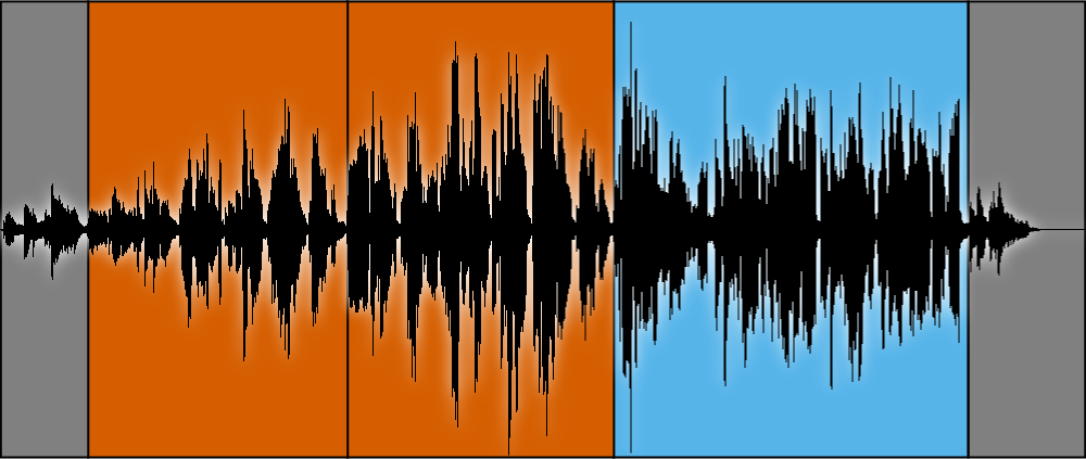 Audio waveform and segmentation